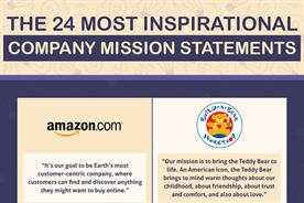 Are these the 24 most inspirational brand mission statements?