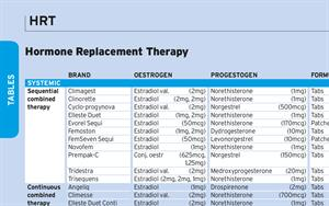 Table: Hormone Replacement Therapy (HRT)