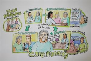 RCGP video animation backs 'care planning' approach to general practice
