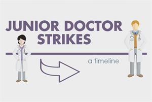 Timeline: How the NHS came to the brink of the first junior doctor strikes in 40 years
