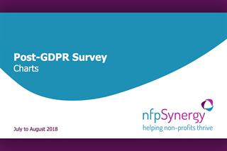 Majority of charities have seen databases shrink after GDPR implementation