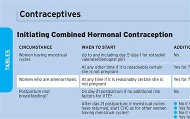 Prescribe contraception confidently with new MIMS tables