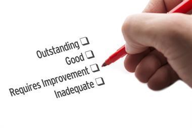 GPs feel CQC checks are unfair and lack cultural understanding, survey reveals