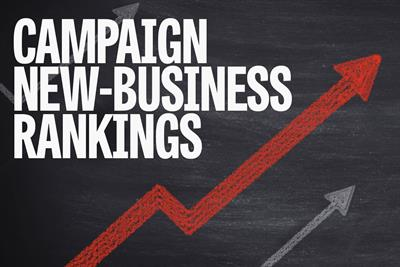 New-business rankings: 3 December 2020