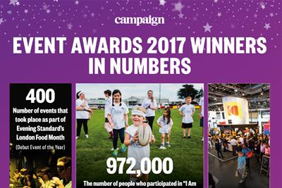 Event Awards 2017 winners in numbers