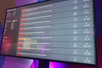 ESI Media unveils ad platform for trending stories