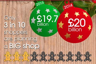 Consumer spending up this Christmas but shoppers will 'cherry-pick' deals, IGD warns