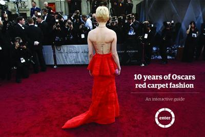 Guardian website showcases a decade of Oscars fashion