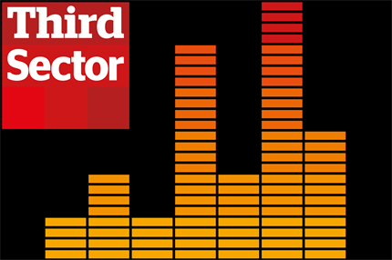Third Sector Podcast #2: Future of Fundraising