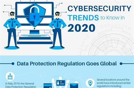 Infographic: Cybersec trends to know in 2020
