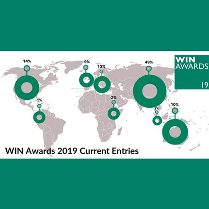 Entries reflect global reach of WIN Awards