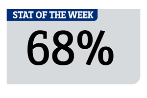 Stat of the Week