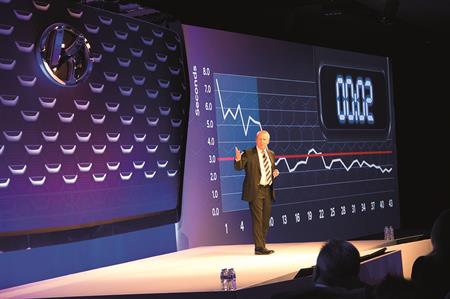 Case study: Hyundai Dealer Conference