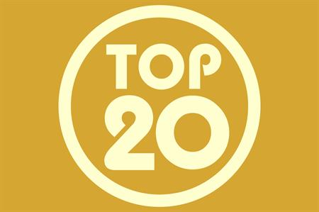 Top 20 incentive agencies of 2019