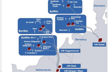 North Sea wind sites