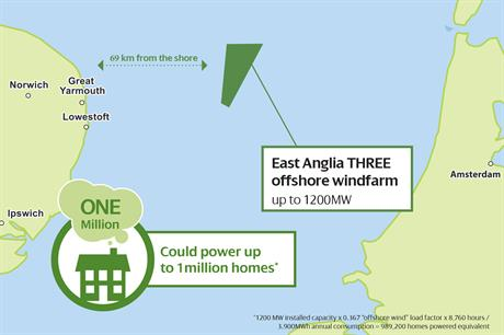ScottishPower Renewables' East Anglia Three offshore wind project will be located in the North Seaa