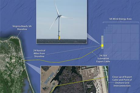 Dominion's new 2.64GW project will be installed beside the CVOW site 44km under constriction off Virginia