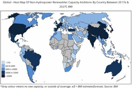 Heat map of non-hydropower renewables capacity additions by country between 2017 and 2027 (pic: BMI Research)