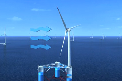 The Windfloat platform