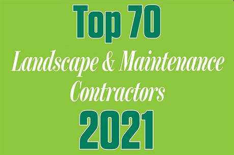 Horticulture Week's exclusive Top 70 Landscape Maintenance and Contractors ranking shows resilience during the pandemic but a mixed picture going forward