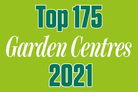 Top 175 UK Garden Centres 2021 reflect ups and downs of a rollercoaster year and changes in the top 10