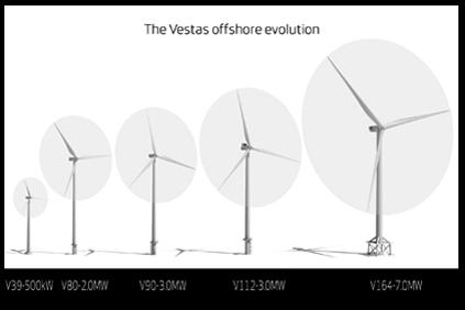 Close up - the Vestas V164 7MW offshore turbine