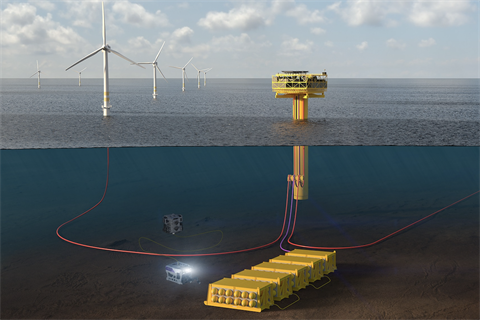 New JV to combine floating offshore wind with hydrogen