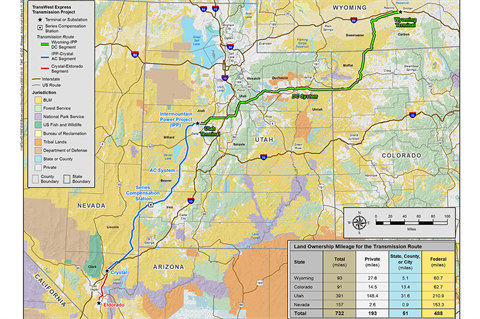 TransWest transmission line 'will open for service in 2025'
