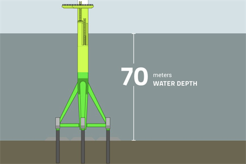 Engineers seek to revive tripod offshore wind foundation
