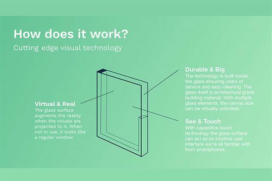 John Lewis explores interactive window displays in next stage of JLab