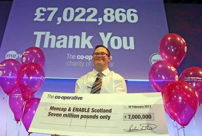 Co-operative raised £7m