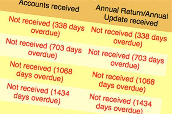 Fewer late accounts