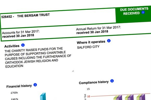 The trust's entry on the register of charities