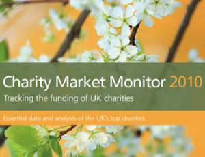 Charity Market Monitor