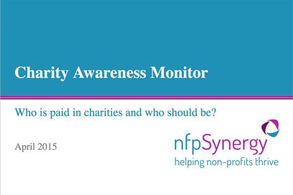The nfpSynergy survey