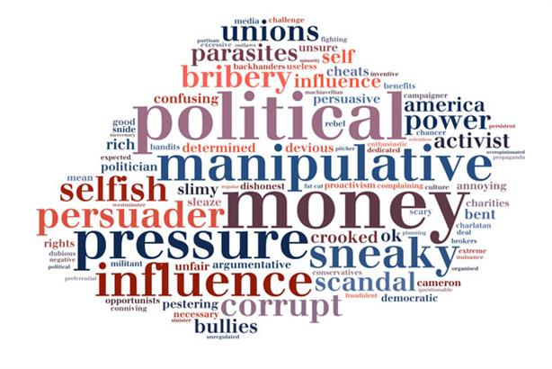 Sceptical: OnePoll's word cloud reveals the public's view of lobbyists
