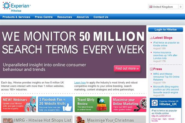Experian: monitoring service Hitwise