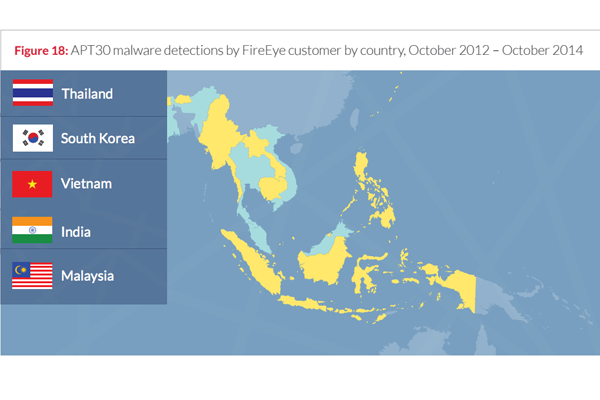 Countries targeted by APT30