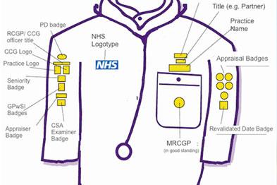 New uniform for GPs? April Fool!
