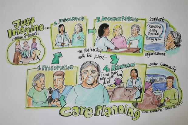 Care planning: still image from RCGP animation (Photo: RCGP)