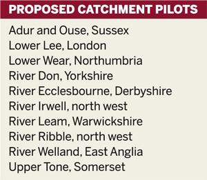 Table: Proposed catchment pilots