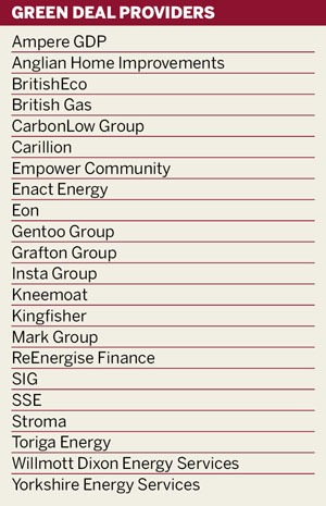 Green Deal providers
