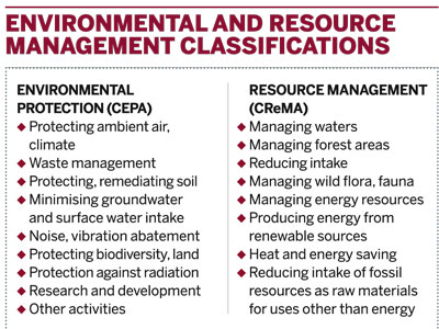 Environmental and resource management classifications