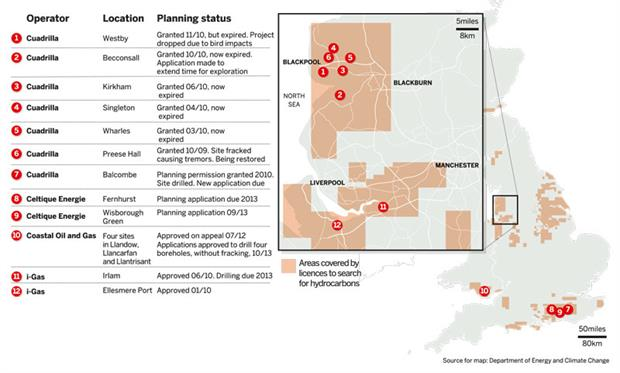 Firms involved in shale gas exploration