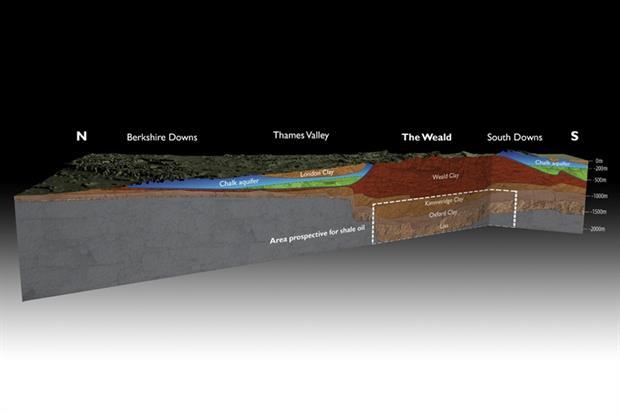 Cross section of English aquifers (source: BGS/NERC)