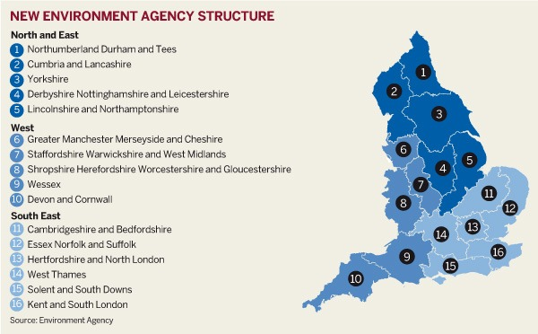 Figure: New Environment Agency structure