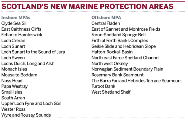 Table: Scotland's new marine protection areas