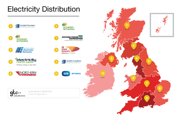 DNO companies operating in UK and Ireland. Source: Energy Networks Association (ENA)