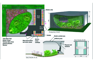 Chelsea Flower Show allows artificial grass. Image: Tony Smith
