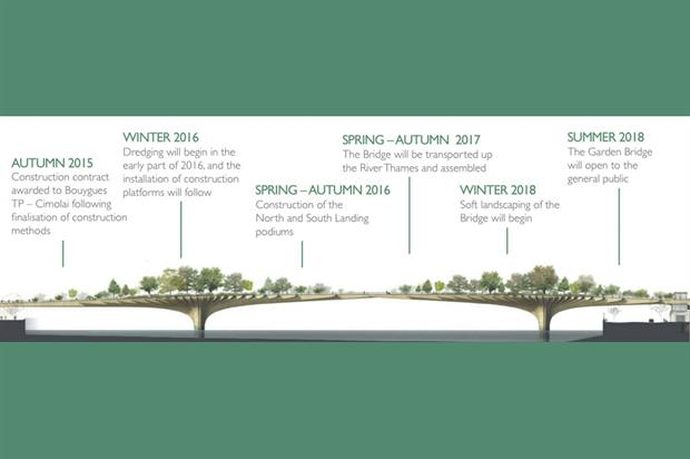 Garden Bridge construction timetable outlined Horticulture Week
